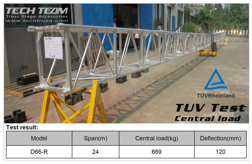 D66-RS15;Straight truss;670x530 Rectangle