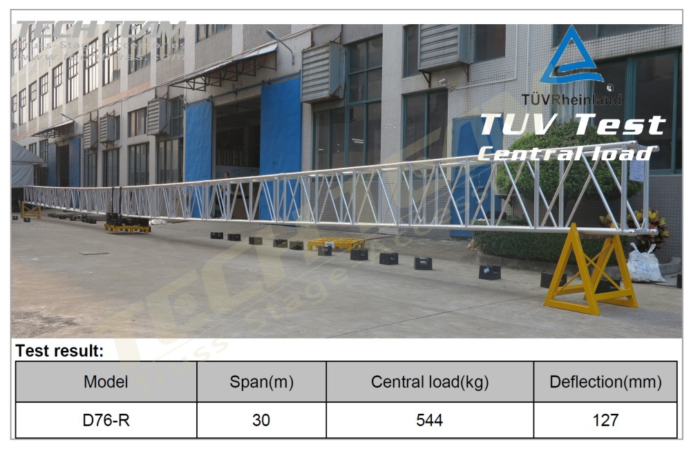 D76-RS30;Straight truss 820x580 Rectangle