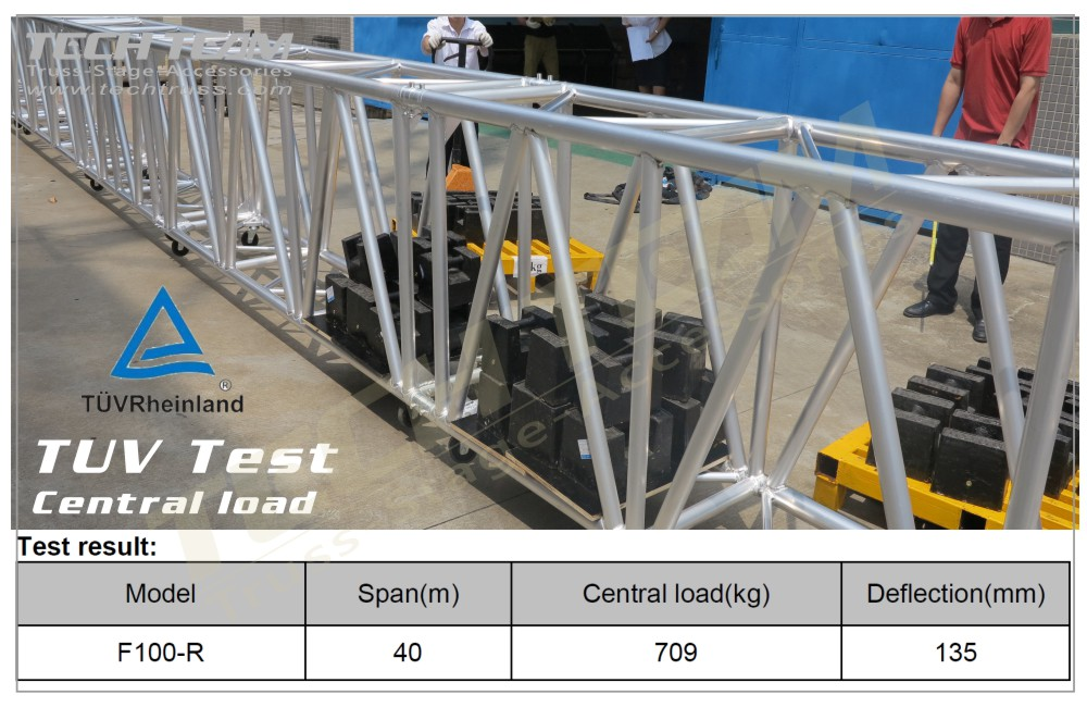 F100-RS40;Straight truss 1010x580 Rectangle
