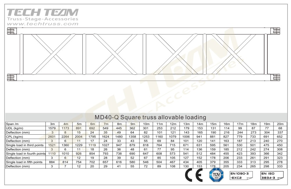 MD40-QS45;Straight truss;400 Square