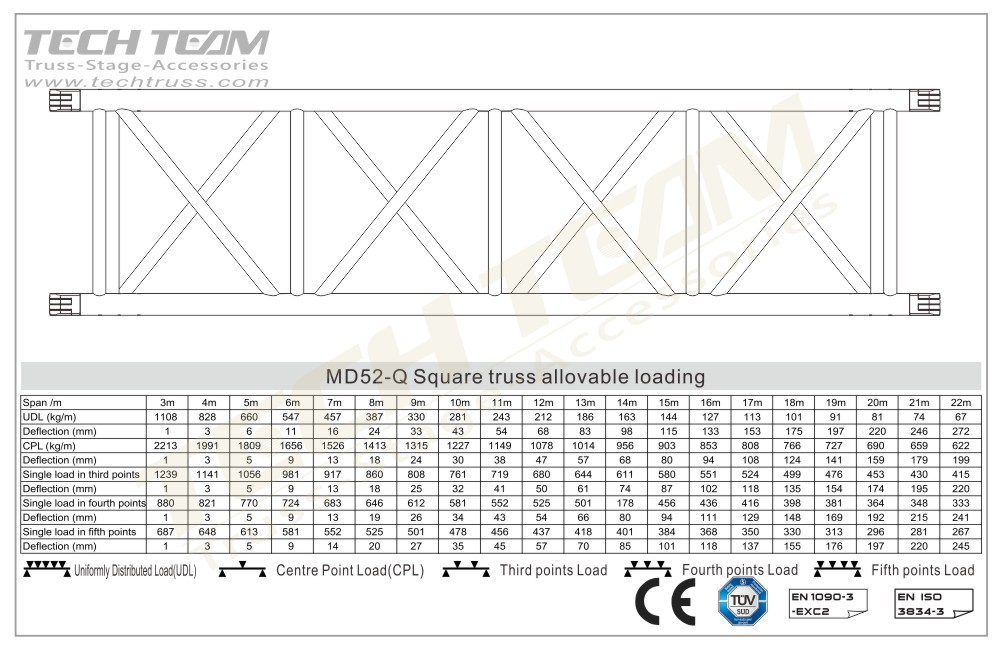 MD52-QS15;Straight truss;520 Square